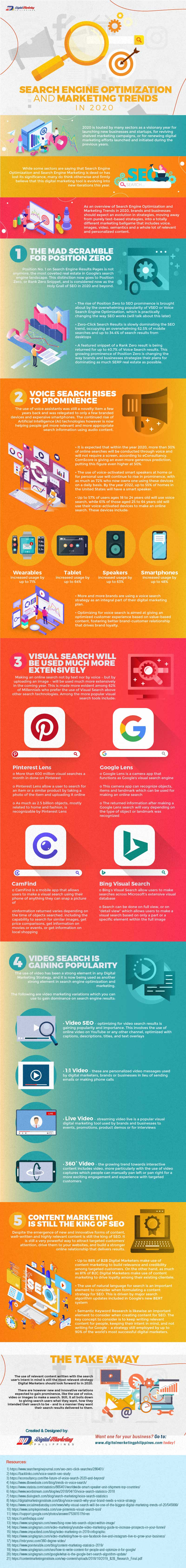 Search-Engine-Optimization-And-Marketing-Trends-In-2020