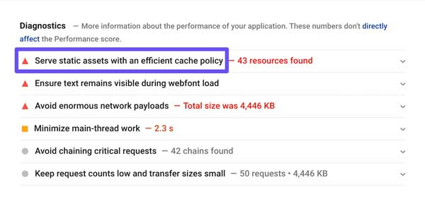 Serve-Static-Assets-With-An-Efficient-Cache-Policy