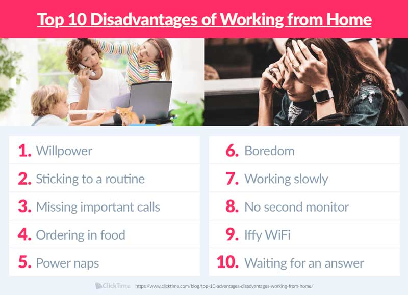 Top-10-Disadvantages-Of-Working-From-Home