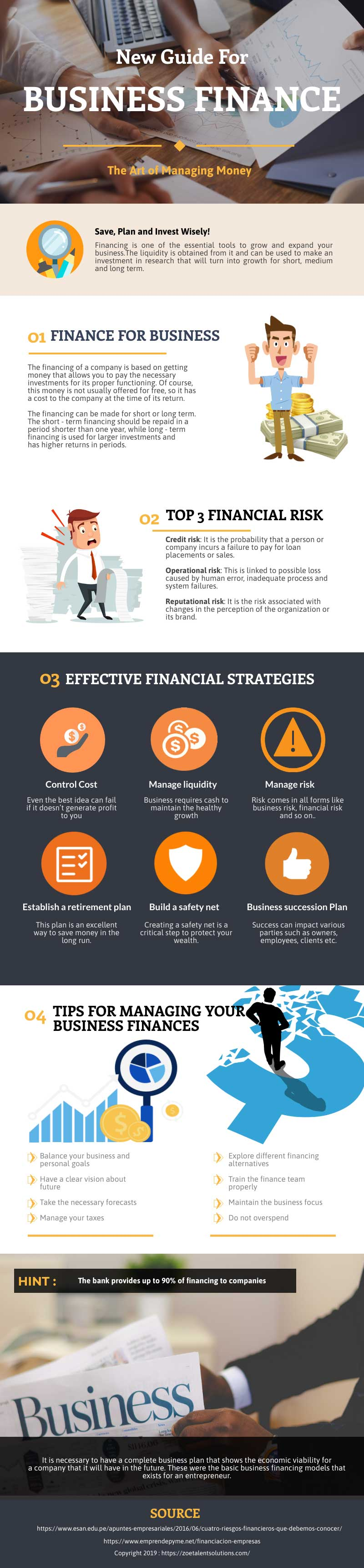 New-Guide-For-Business-Finance-The-Art-Of-Managing-Money