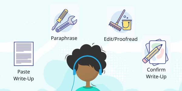 Best-Free-Paraphrasing-Tools-For-Academic-Blog-Writing