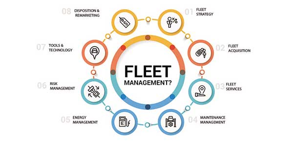 What-Is-The-Purpose-Of-Fleet-Management