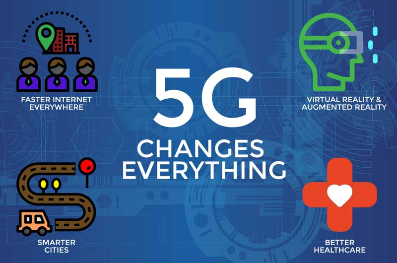 5G-Changes-Everything