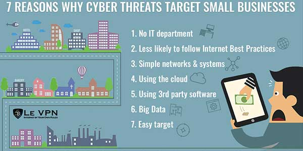 7-Reason-Why-Cyber-THreats-Target-Small-Business