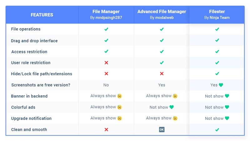 Compression-between-Filester-and-File-Manager-and-Advanced-File-Manager