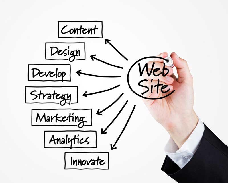 Marketing-Tactics-Website-Design