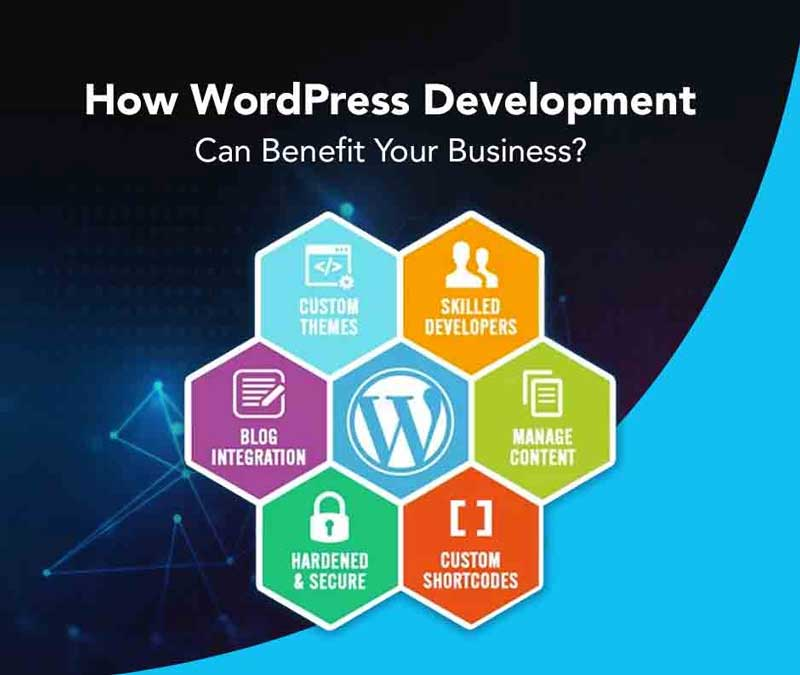 How-WordPress-Development-Can-Benefit-Your-Businesses
