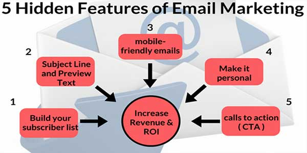 5-Hidden-Features-Of-Email-Marketing
