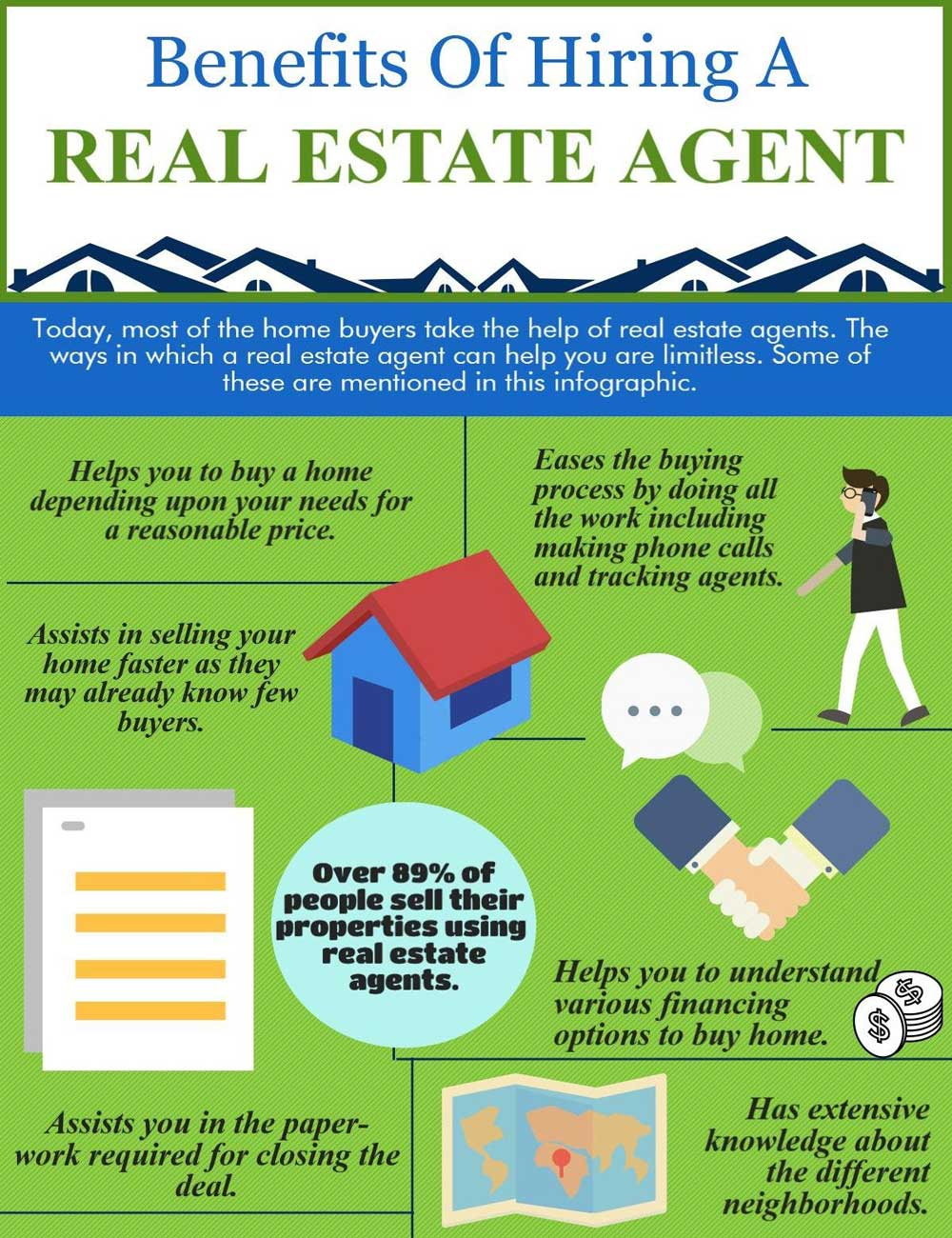 Benefits-Of-Hiring-An-Agent-In-Real-Estate