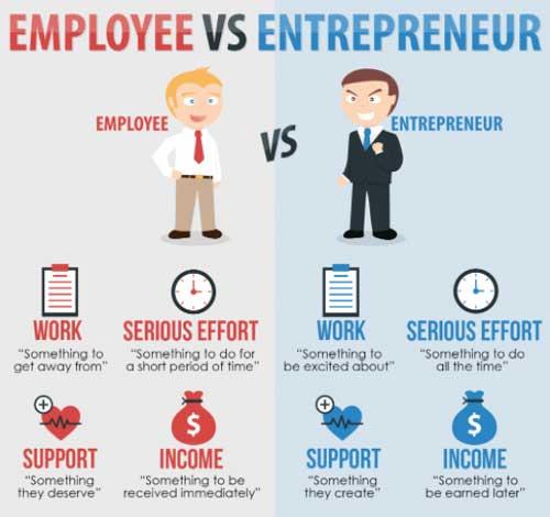 Employee-Vs-Entrepreneur
