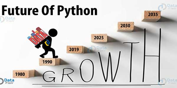 Future-Of-Python-Growth-by-DataFair
