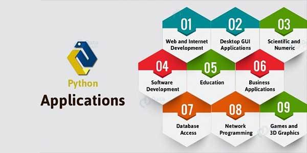Python-Applications
