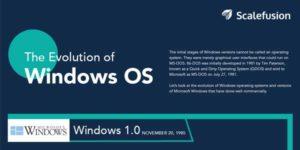 The-Evolution-of-Windows-OS-INFOGRAPHICS