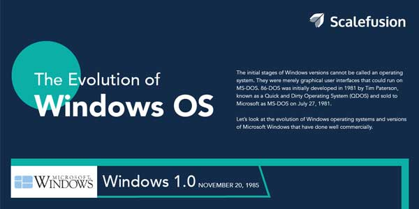 The-Evolution-of-Windows-OS-INFOGRAPHICS