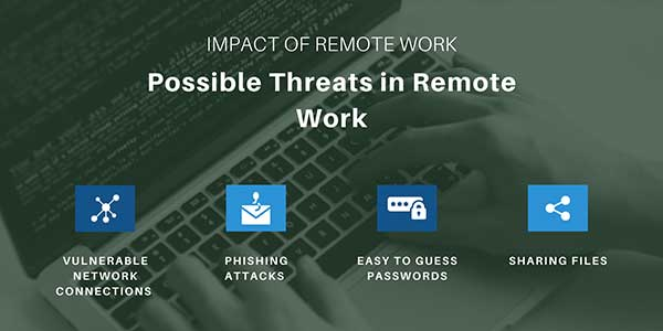 Impact-Of-Remote-Work