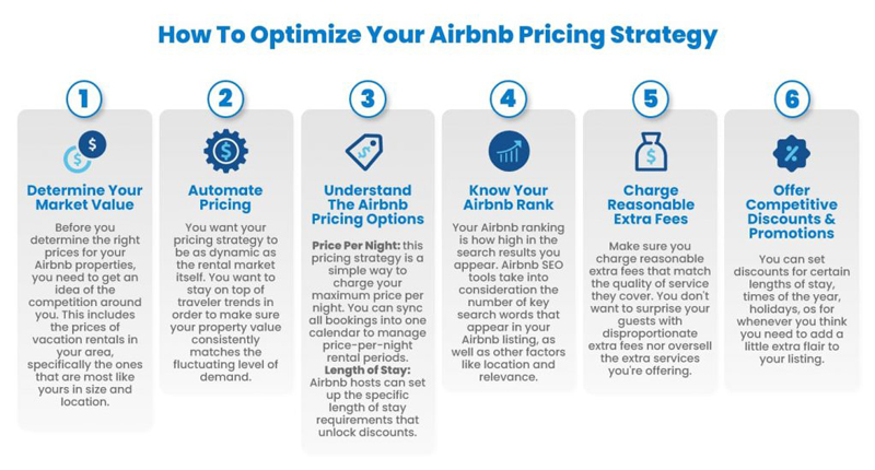 How-To-Optimize-Your-Airbnb-Pricing-Strategy