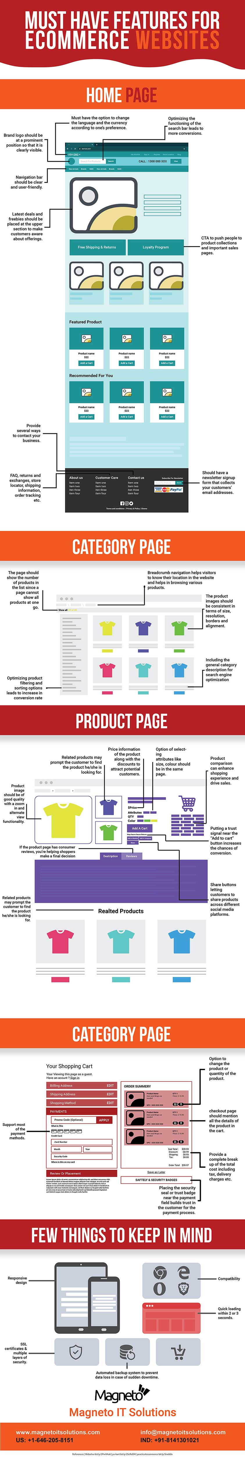 Must-Have-Features-For-eCommerce-Websites